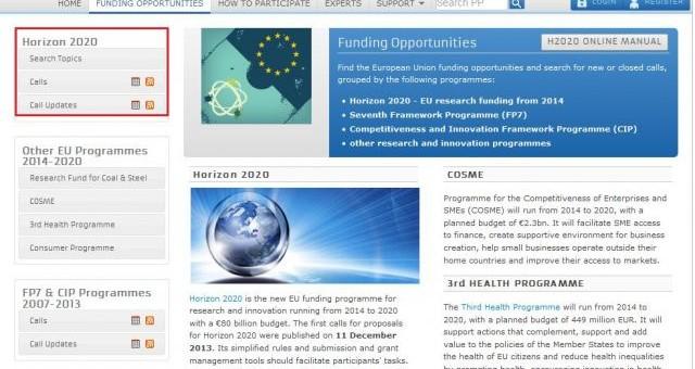 Participant Portal – Čerpanie eurofondov